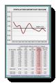 chart & analysis: Economy Population by Decade