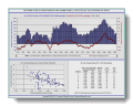charts & analysis: Generation Returns