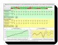 analysis: Impact of Rebalancing