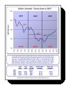 Shiller's Shortfall