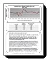 chart: Bond Yield Spread